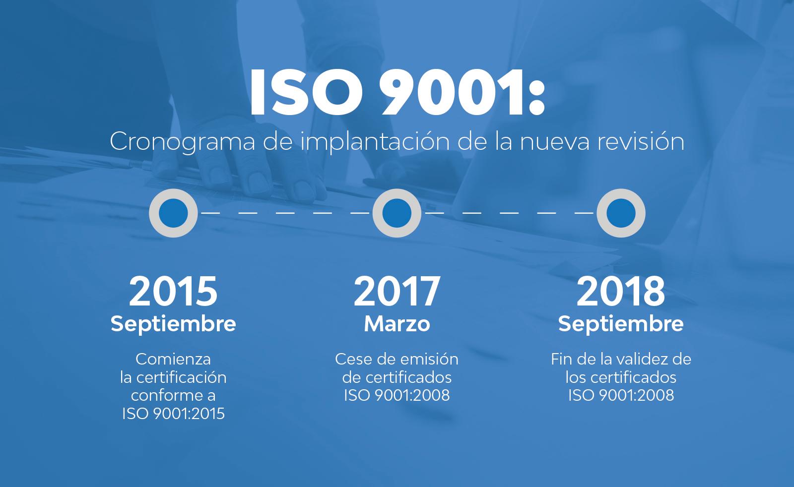 para qué sirve la norma ISO 9001
